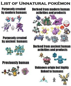 Some Pokemon Have Some Interesting Origins