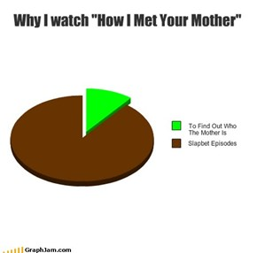 "Why I watch ""How I Met Your Mother"""