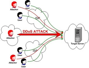 Internet Fight of the Day: The Largest DDoS Attack Ever?