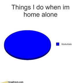 Things I do when im home alone