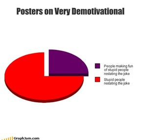 Posters on Very Demotivational