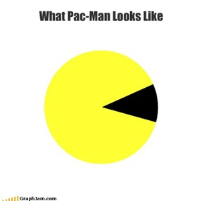 What Pac-Man Looks Like