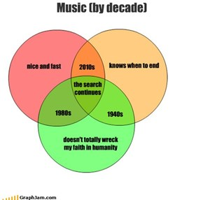 Music (by decade)