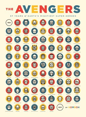 "50 Years of ""The Avengers"" in One Minimalist Poster"