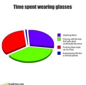 Time spent wearing glasses