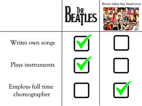 When People Call The Beatles a Boy Band...