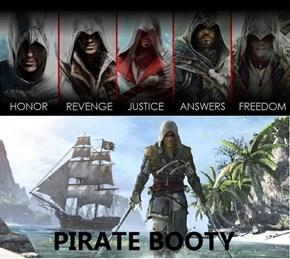Assassin's Creed IV's Motivation