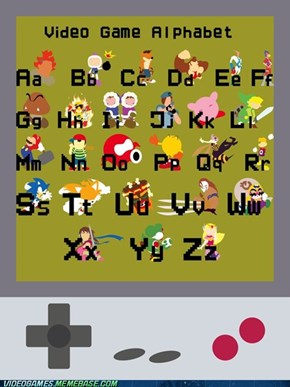 The videogames alphabet