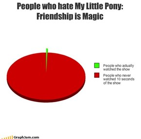 People who hate My Little Pony: Friendship is Magic