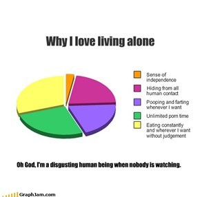 Why I love living alone