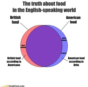 The truth about food in the English-speaking world