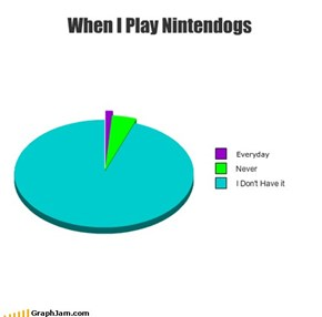 When I Play Nintendogs