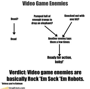 Video Game Enemies