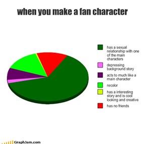 when you make a fan character