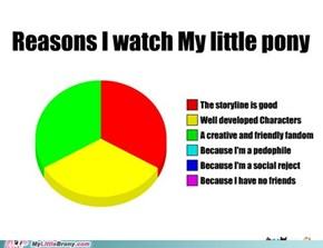 Reasons Why I Watch MLP
