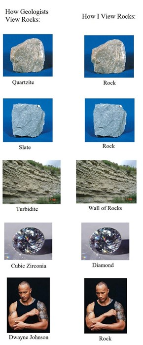 If You Can't Tell What the Rock is Named