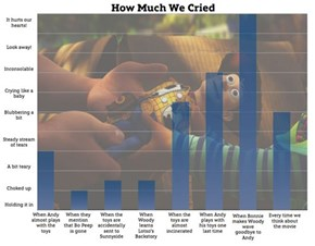 How Much We Cried