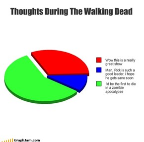 Thoughts During The Walking Dead