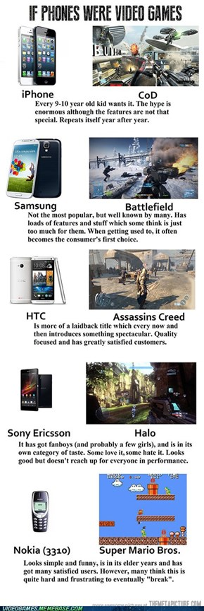 If Phones Were Video Games