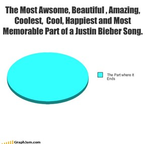 The Most Awsome, Beautiful , Amazing, Coolest,  Cool, Happiest and Most Memorable Part of a Justin Bieber Song.