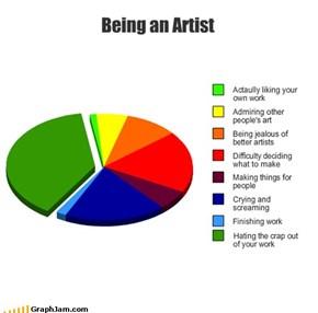 Being an Artist