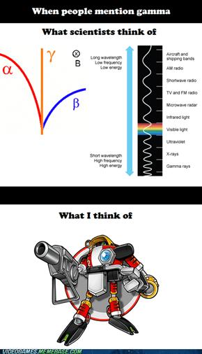 Units remaining: physics