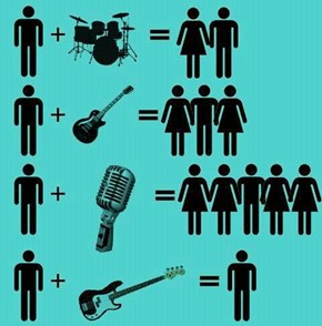 In a Band? Here's Some Simple Math
