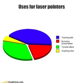 Uses for laser pointers