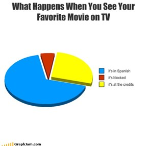 What Happens When You See Your Favorite Movie on TV
