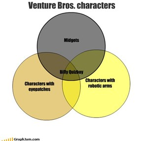 Venture Bros. characters