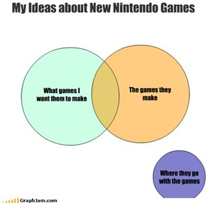 My Ideas about New Nintendo Games