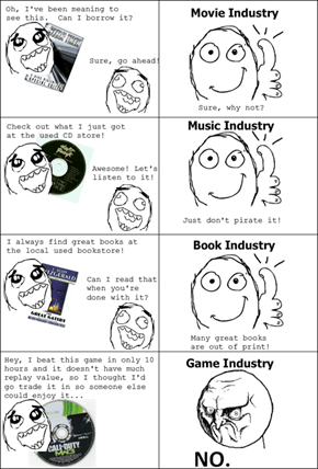 Video Game Industry Logic