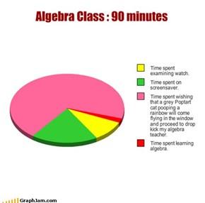 Algebra Class : 90 minutes