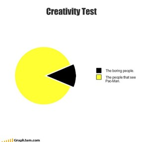 Creativity Test