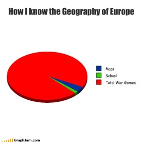 How I know the Geography of Europe
