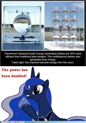 Luna's Alternative Energy Source