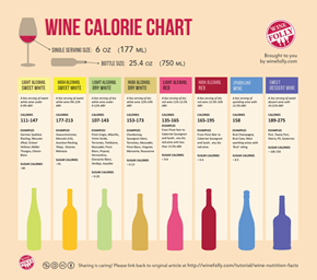They're Not Empty Calories, They're Filled With Wine!