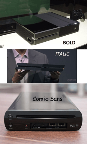 Which Font is Each Console?