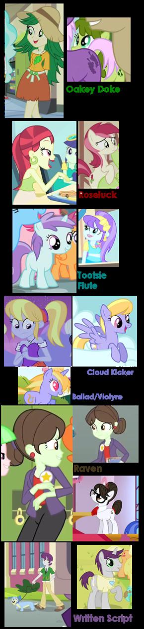 Pony-human comparison