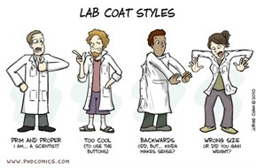 How Do You Wear a Lab Coat?