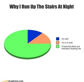 Why I Run Up The Stairs At Night