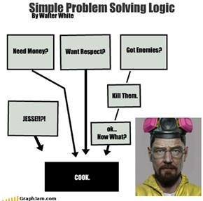 Simple Problem Solving Logic