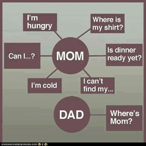 Go Ask Mom!