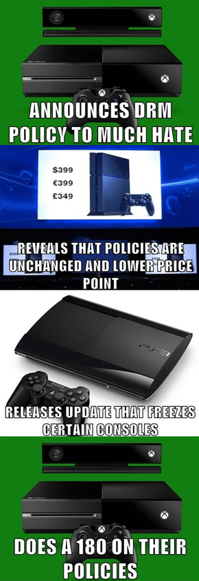 The Console Wars Are Already Really Intense