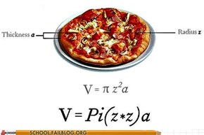 The Geometry of a Pizza