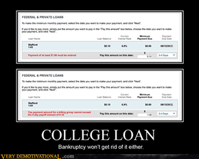 College Loan Hell