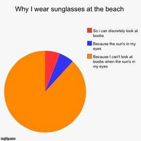 There's a Very Important Reason to Wear Your Shades