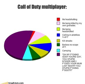 Call of Duty multiplayer:
