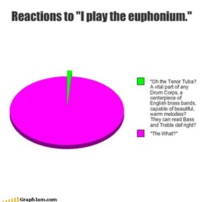 "Reactions to ""I play the euphonium."""