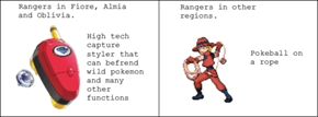Rangers in Other Regions